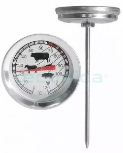 Termometr kuchenny – jak wybrać idealny sprzęt?